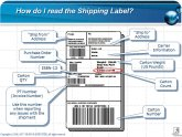 What is a Shipping label?
